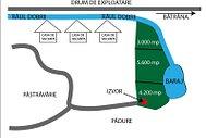 Teren de vanzare, zona Orice zona, Roscani 102.400 € pret vechi
