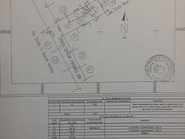 Teren constructii de vânzare, în Bucuresti, zona Vatra Luminoasa