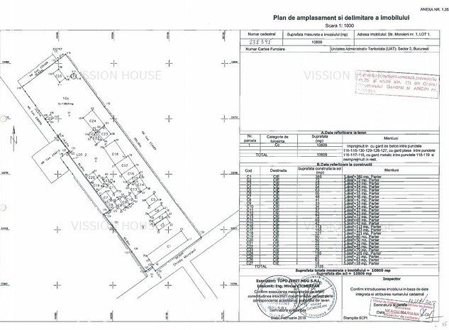 Vanzare teren Colentina - Depoul Colentina | Ideal investitie - imaginea 1