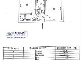 Apartament de vânzare 2 camere, în Galati, zona Micro 21