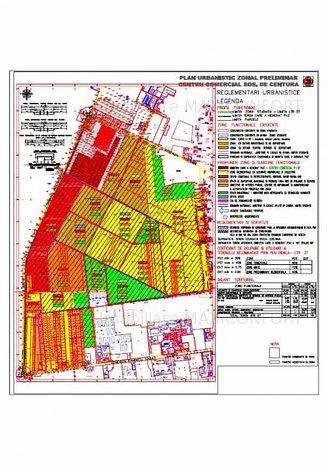 Plan urbanistic zonal