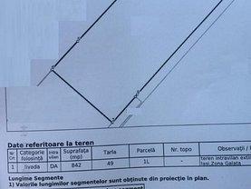 Teren constructii de vânzare, în Iasi, zona Nicolina