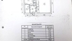 Apartamente Bucureşti, Timpuri Noi