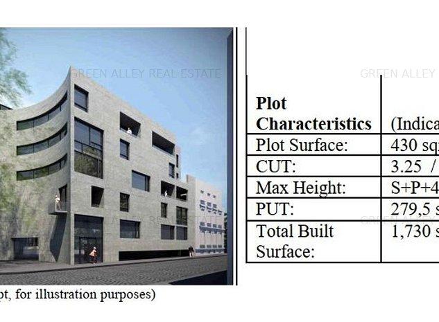 Teren ULTRACENTRAL cu posibilitati multiple de dezvoltare// LANGA PARC - imaginea 1
