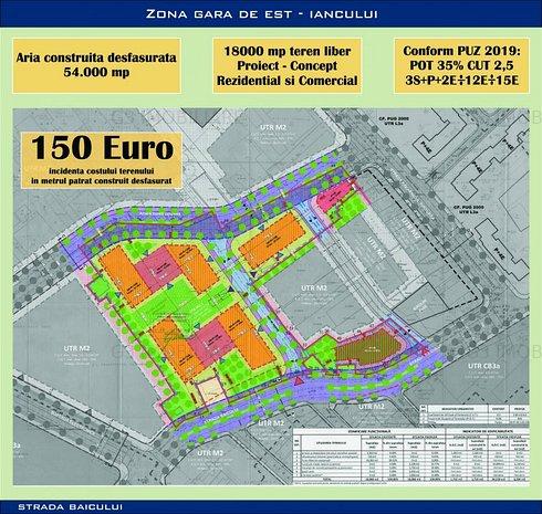 18000 mp teren liber - Gara de Est  - imaginea 1