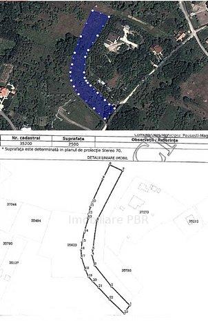 Teren construcţii de vânzare - imaginea 2