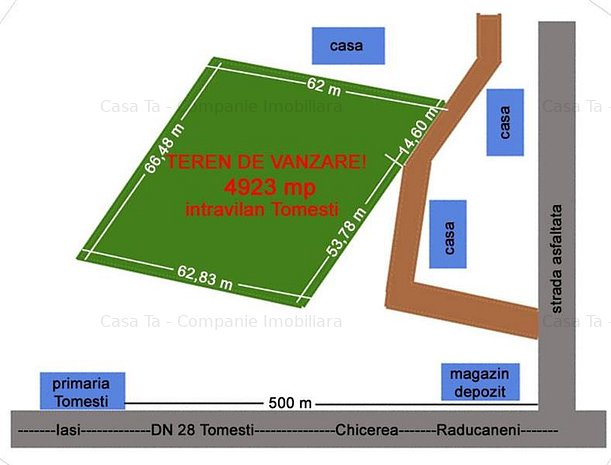 Parcele de teren de la 600 mp intravilan Tomesti - imaginea 1
