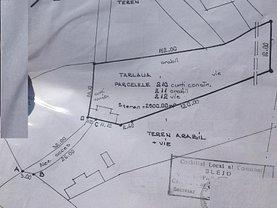 Teren constructii de vânzare, în Blejoi