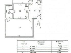 Apartament de vânzare 2 camere, în Galati, zona Siderurgistilor