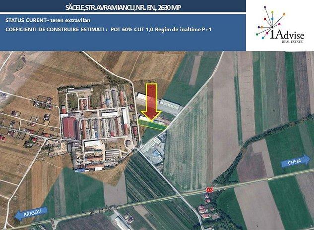 Oportunitate investitie industriala / zona industriala Sacele - imaginea 1
