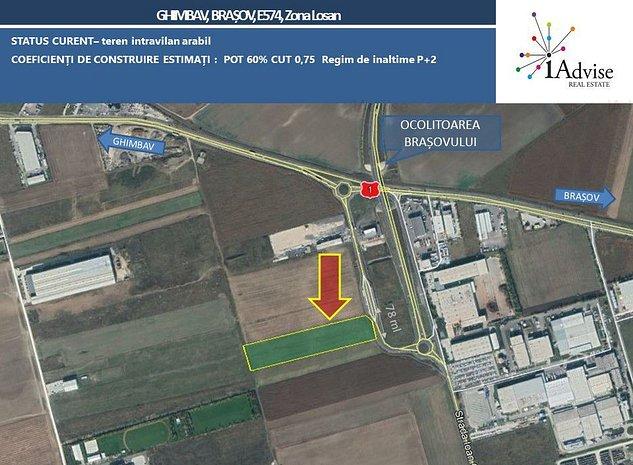 Oportunitate investitie industriala / zona industriala Losan - imaginea 1