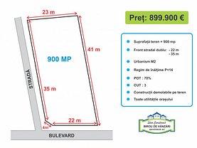 Teren constructii de vânzare, în Bucuresti, zona Iancului