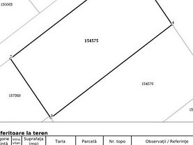 Teren constructii de vânzare, în Iasi, zona Moara de Vant
