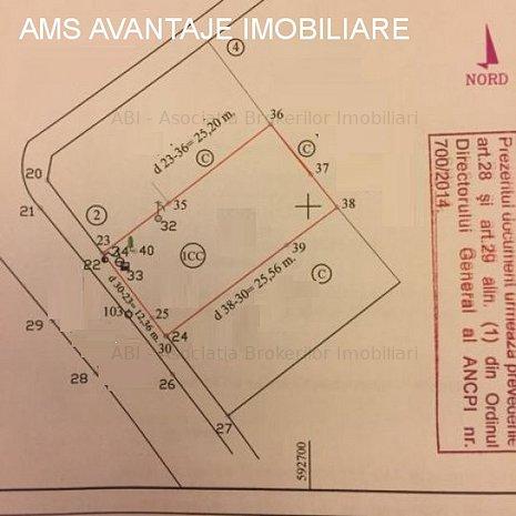 Teren intravilan - Stradal - Colentina - Carrefour - imaginea 1