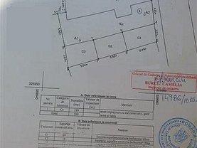 Teren constructii de vânzare, în Bucuresti, zona P-ta Alba Iulia