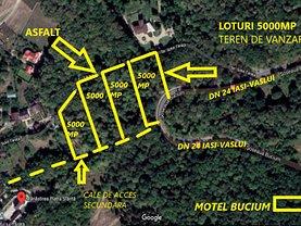 Teren constructii de vânzare, în Iaşi, zona Bucium