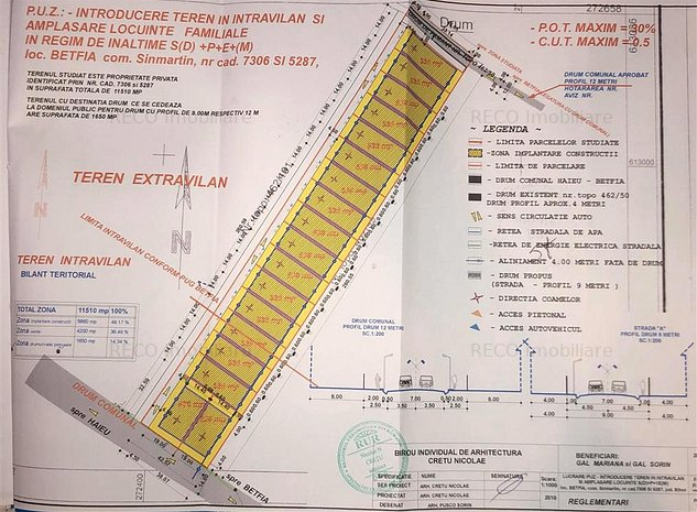 Oportunitate: Parcele de teren in Betfia D+P+E+M - imaginea 1