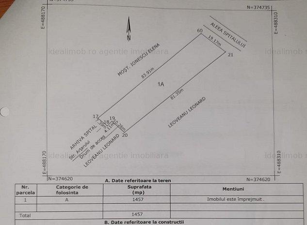 idealimob.ro ofera spre vanzare teren 1457 mp, zona Spitalul Judetean - imaginea 1