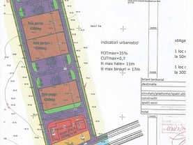 Vânzare teren investiţii în Balotesti