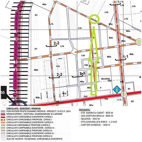 Plan urbanistic circulatii/ drumuri