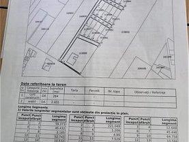 Teren constructii de vânzare, în Constanţa, zona Palas